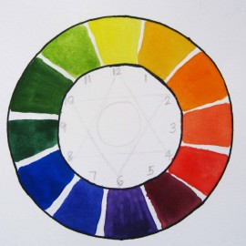 Color wheel Harmony thoughts